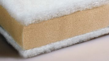 Deluxe Foam Replacement Filling