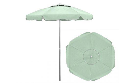 Custom Sunbrella Patio Umbrella ...