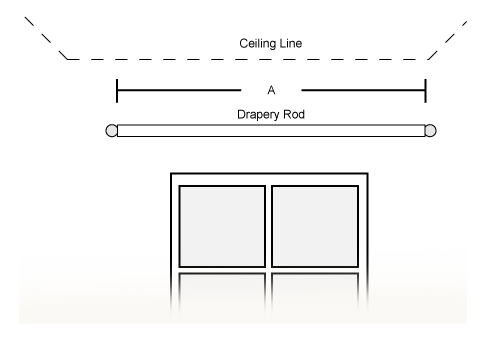How to Measure Width For Custom Drapes
