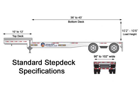 Semi Tractor Trailer Pre Trip Diagrams Data Schema