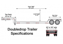 Double Drop Trailer Specifications