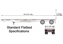 flatbed trailer specifications
