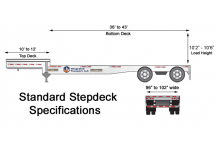 Stepdeck Trailer Specifications