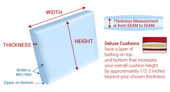 Deluxe Seat Back Cushion - Measure Guide