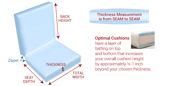 Optimal Cushion Measurement Guide
