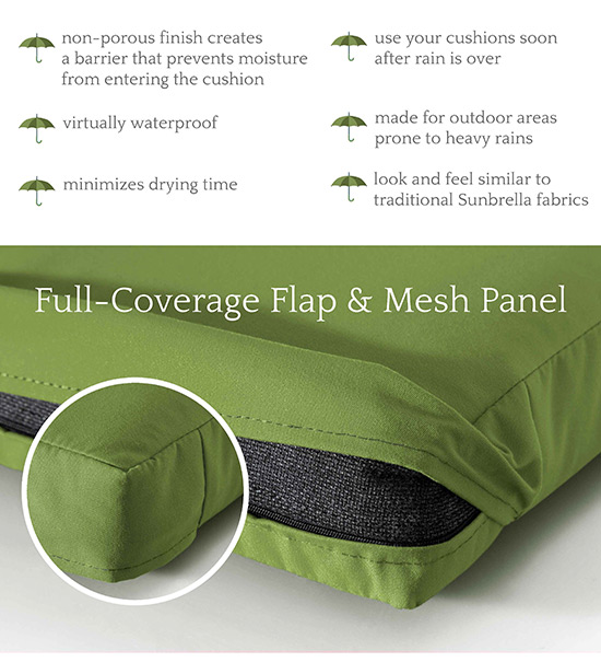 Sunbrella Rain Cushion with full-coverage flap