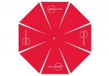 The World of Coke logo umbrella proof